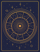 Gilded retro style zodiac sign constellation poster vertical composition with copy space and astrology star sign names