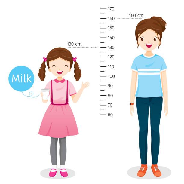 stockillustraties, clipart, cartoons en iconen met meisje het drinken van melk voor de gezondheid. melk maakt haar groter. meisje meten hoogte met vrouw. - lang lengte