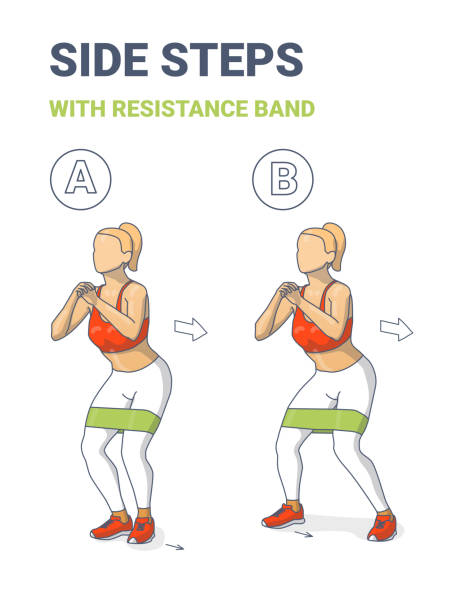 Girl Side or Lateral Walk with Resistance Band Exercise Colorful Concept Side Walk with Resistance Band Exercise Illustration. Colorful Concept of Girl in Sportswear Does the Fitness Workout Exercise Lateral Walking with Rubber Band Equipment. lateral surface stock illustrations