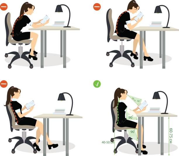 girl Sitting posture set. girl Sitting posture set. Right and wrong positions. Healthy lifestyle. posture stock illustrations
