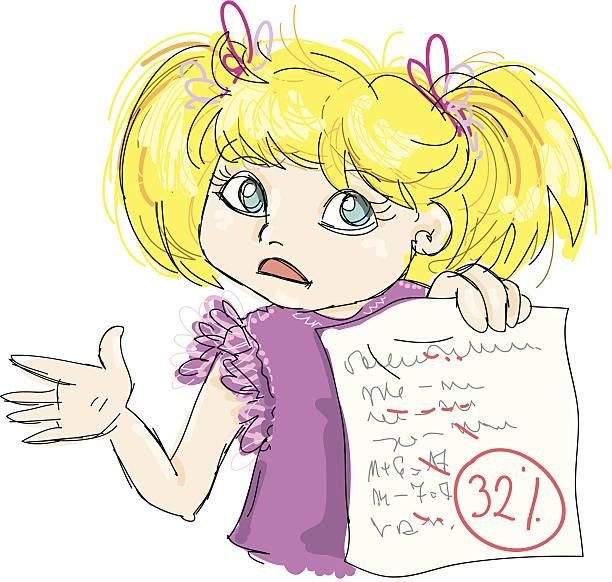 Bad Grades Clipart