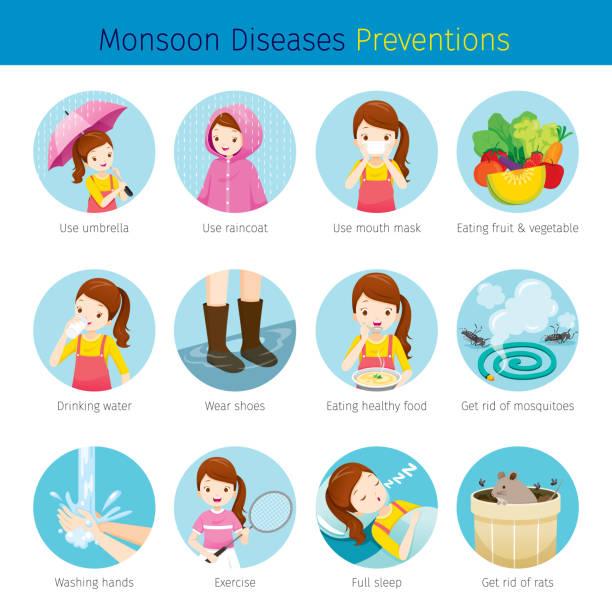 mädchen mit monsun krankheiten preventions set - hände wasser waschen stock-grafiken, -clipart, -cartoons und -symbole