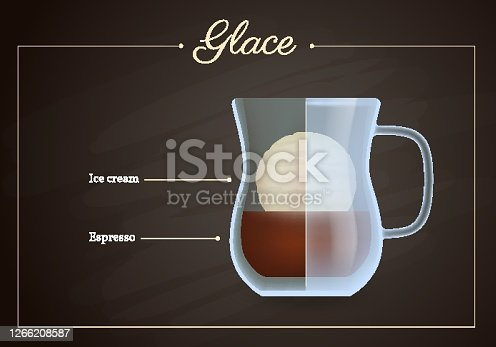 istock Glace coffee drink recipe 1266208587