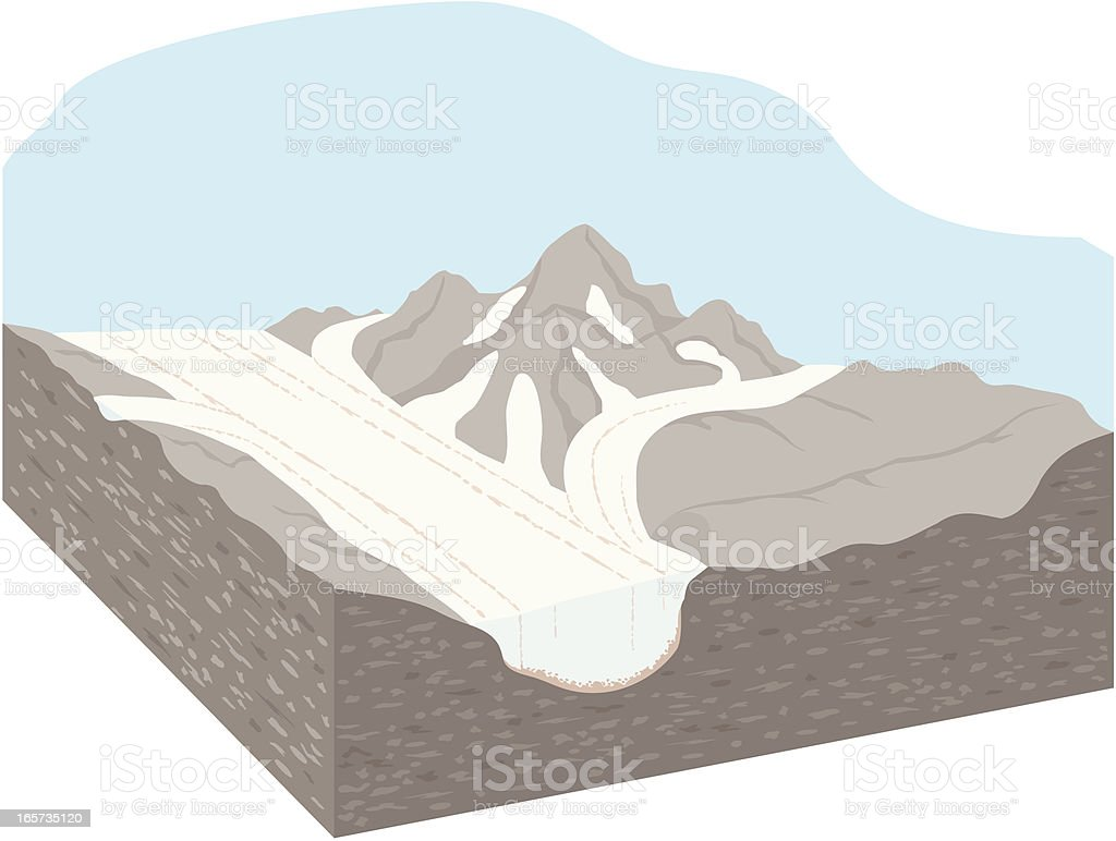 Glacier 3D diagram vector art illustration