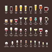 Glass types with titles, flat icons set