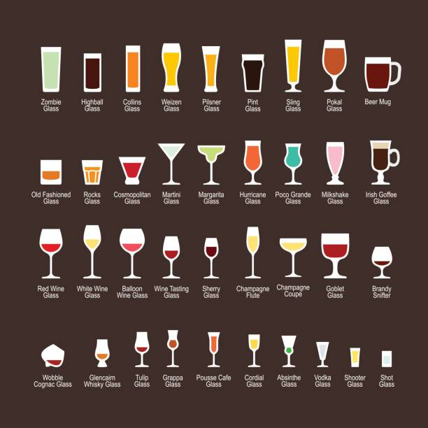 Glass types with titles, flat icons set Glass types with titles, flat icons set, vector illustration. irish coffee stock illustrations
