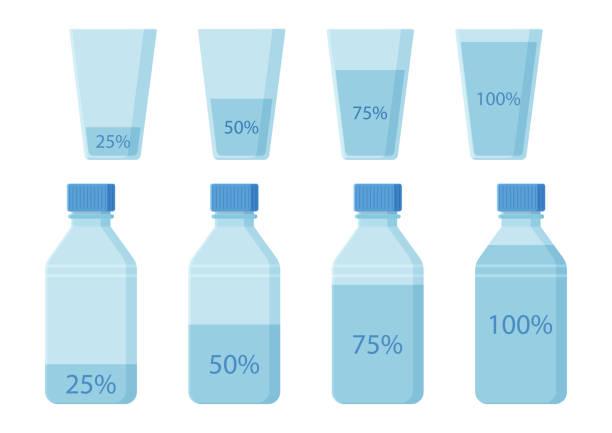 gläser und flaschen wasser. 25 %, volle halb 50 %, 75 %, 100 % wasser in der flasche. vektor-illustration - splash grafiken stock-grafiken, -clipart, -cartoons und -symbole