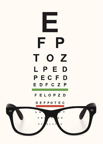 ilustraciones, imágenes clip art, dibujos animados e iconos de stock de gafas y tabla optométrica - optometrista