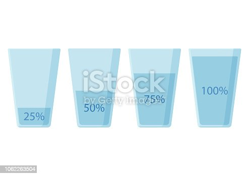 Glasses of water. 25%, half 50%, 75%, full 100% water in glass. Vector illustration