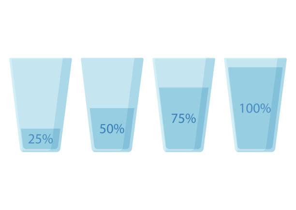 gläser wasser. 25 %, volle halb 50 %, 75 %, 100 % wasser im glas. vektor-illustration - splash grafiken stock-grafiken, -clipart, -cartoons und -symbole