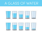 Glasses of water, vector set. Simple icons in cartoon style with different levels of water