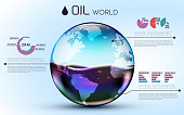 glasses world oil background infographic concept. vector illustration design template
