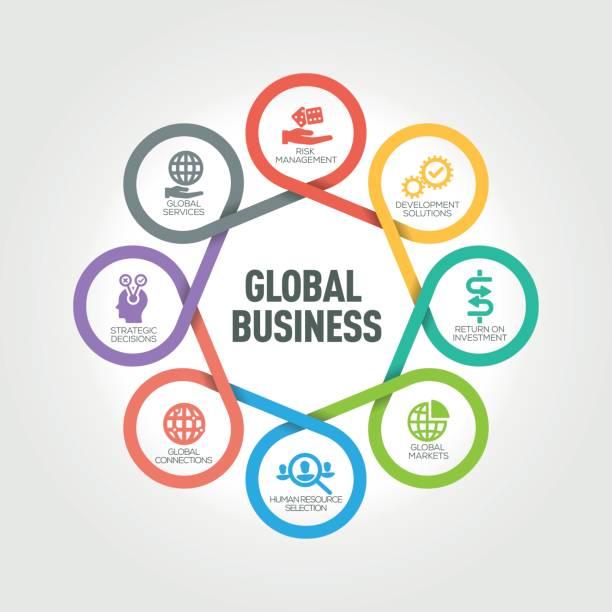 global business infografik mit 8 schritten, teile, optionen - entspannungsmethoden stock-grafiken, -clipart, -cartoons und -symbole