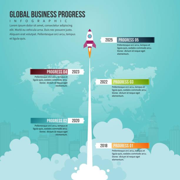 illustrations, cliparts, dessins animés et icônes de global business cours infographie - décoller activité