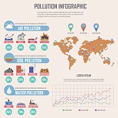 Global environmental pollution infographics design elements, VECTOR, EPS10