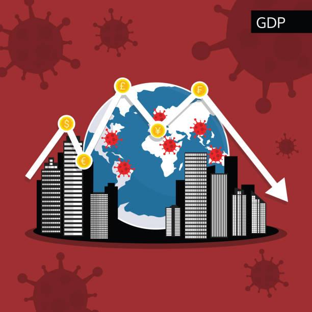 globales bruttoinlandsprodukt absturz von covid-19 virus angst, weltinvestitionspreis fallen oder kollabieren nach ausbruch des coronavirus, bip-wirtschaft diagramm fallen nach virus pathogen auswirkungen - splash grafiken stock-grafiken, -clipart, -cartoons und -symbole
