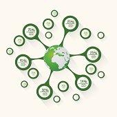 Global Infogrphics design on white background,Green vector