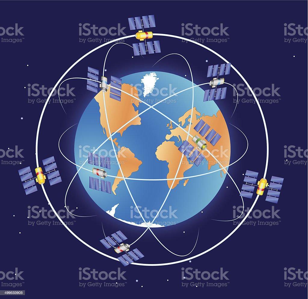 Global Positioning System gps vector art illustration