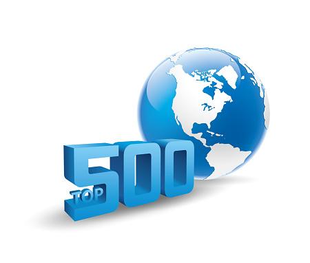 Global top 500 enterprises