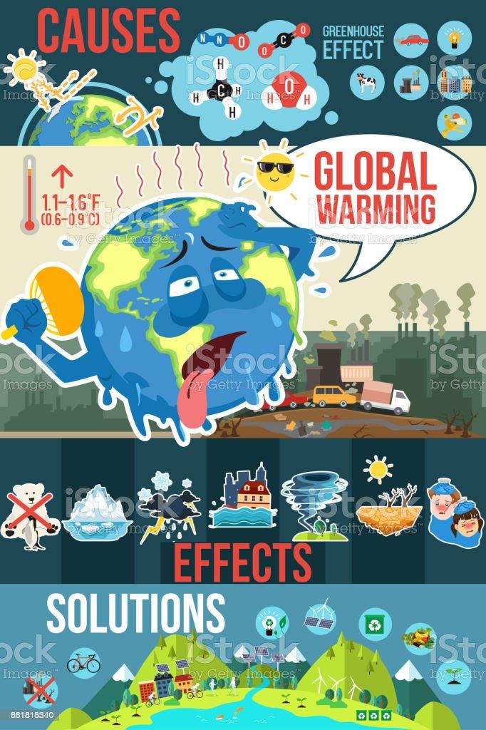 Global Warming Infographics Illustration royalty-free global warming infographics illustration stock illustration - download image now
