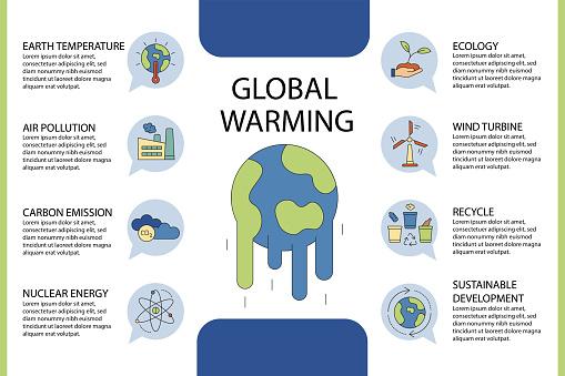 Global Warming Line Icon Set. Editable Stroke