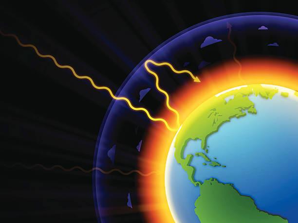 bildbanksillustrationer, clip art samt tecknat material och ikoner med global warming - climate change