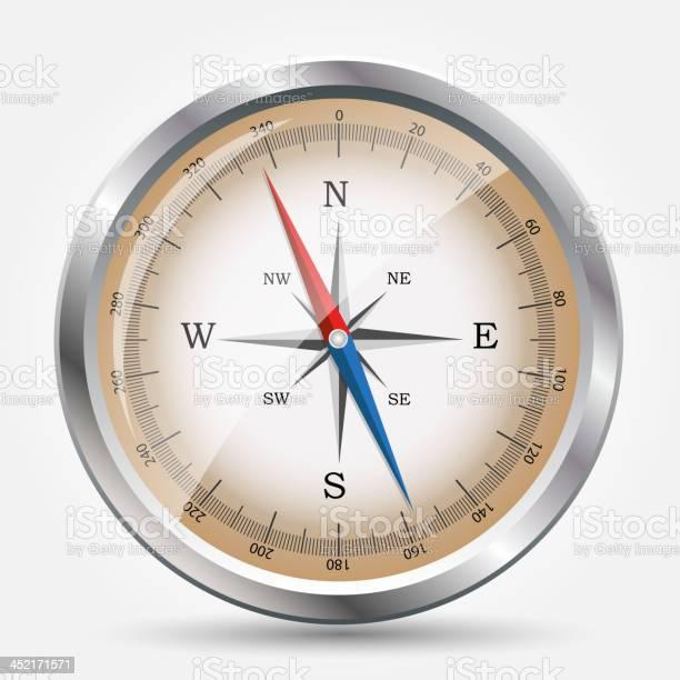 Glossy compass vector illustration vector id452171571?b=1&k=6&m=452171571&s=612x612&h=onzebggpxv5hi4 jgfkao1rggwroqme2fihebvwoc6m=
