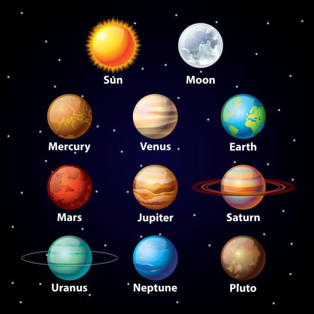 векторный набор глянцевой планет - venus stock illustrations