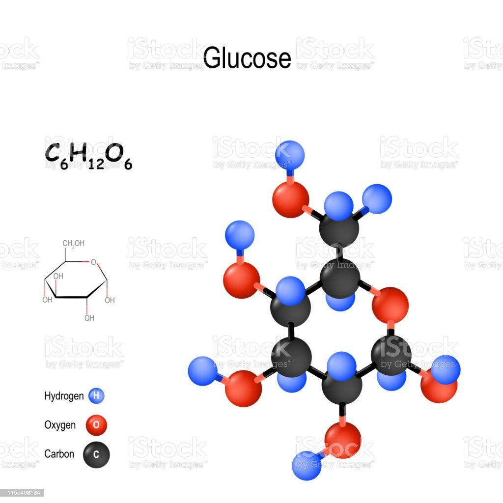 Glukose Dextrose Ist Ein Einfacher Zucker Chemische