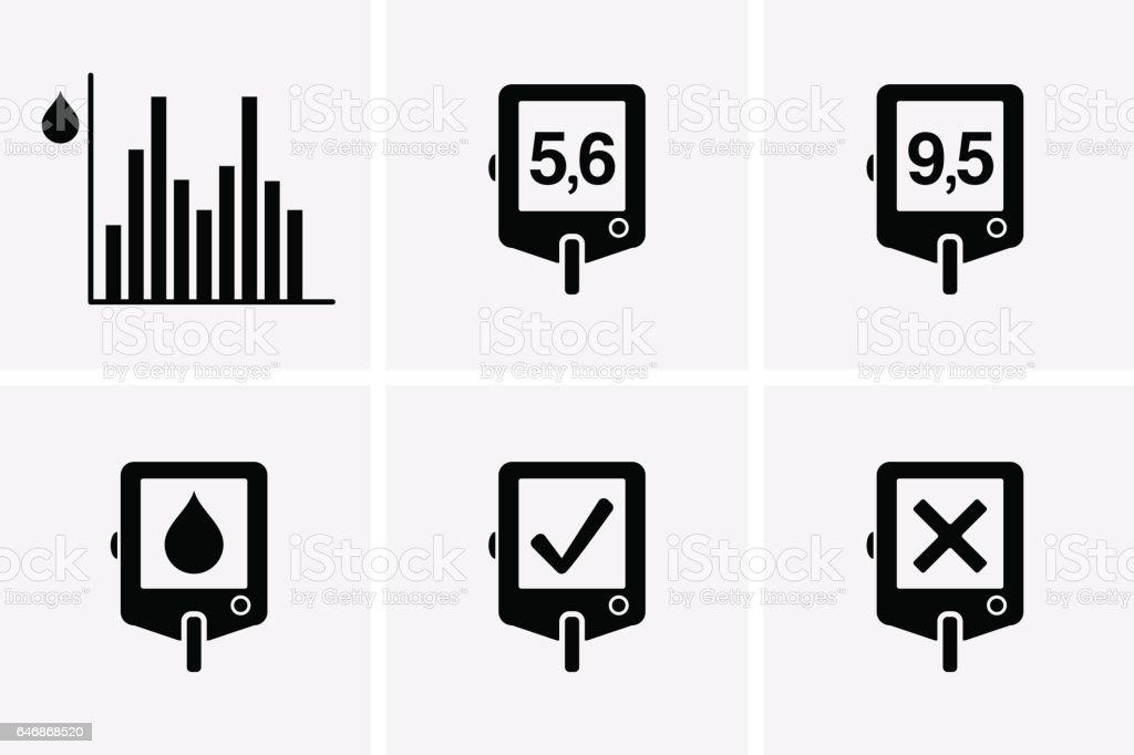 Glucose levels charts vector art illustration