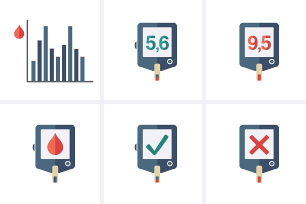 stockillustraties, clipart, cartoons en iconen met glucose niveaus grafieken - bloedsuikertest