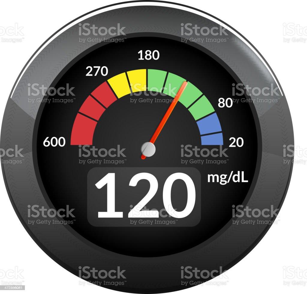 Glucose Meter royalty-free stock vector art
