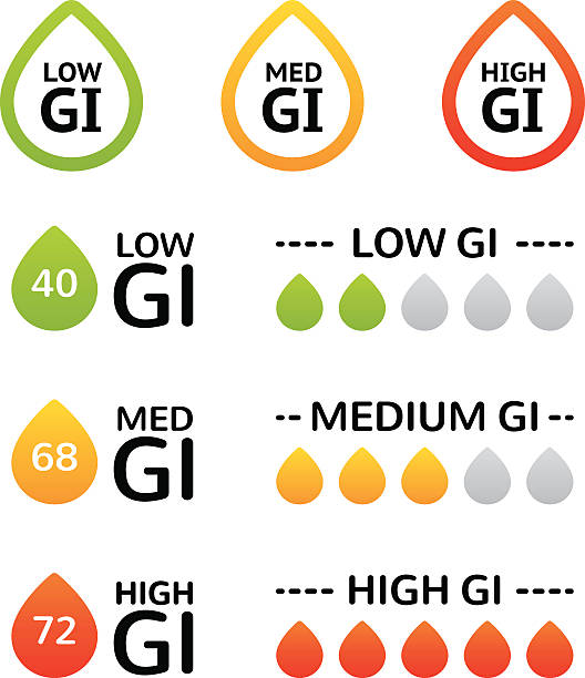 Glycemic Index Labels Set of glycemic index (GI) food labels. EPS 10. CMYK glycemic index stock illustrations