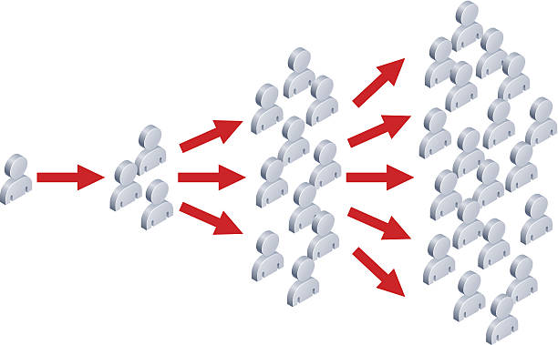 Going viral Illustration of something spreading to lots of people, like an idea going viral on the internet or in viral marketing. spreading stock illustrations