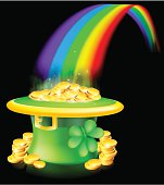 Gold at the end of rainbow