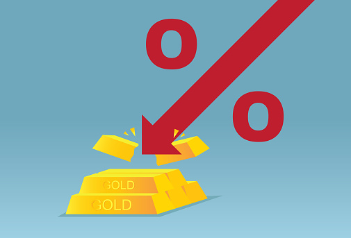 Symbol for gold price brick investments