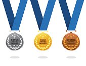 Vector of Gold, silver and bronze winner award medals with blue color curtain ribbon. EPS ai 10 file format.