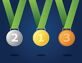 Vector of Gold, silver and bronze winner award medals with green color curtain ribbon on blue background. EPS ai 10 file format.