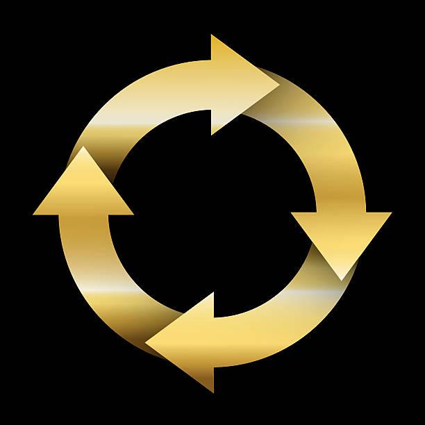 bildbanksillustrationer, clip art samt tecknat material och ikoner med golden circulation spinning arrows - wheel black background