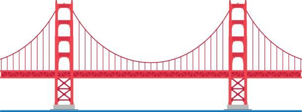 Golden Gate Bridge, San Francisco, USA Vector Illustratie.vectorkunst illustratie