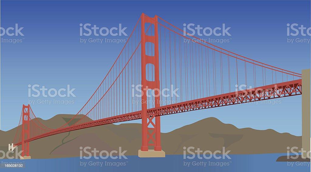 Golden Gate Bridge(day) vector art illustration