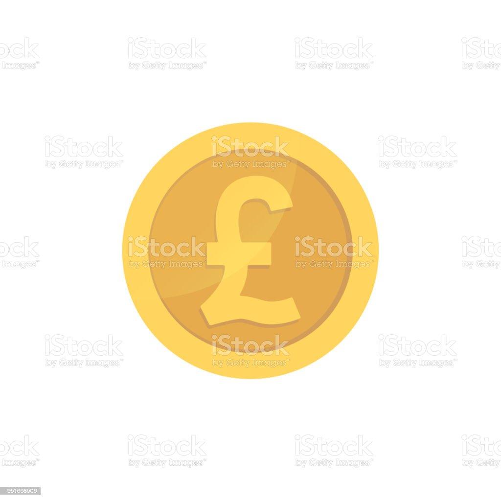 amerikanische pounds