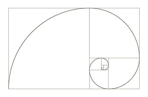 Golden Ratio spiral. Mathematical formula to guide designers for harmony composition