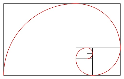 Golden Ratio Template Proportion Symbol Graphic Design