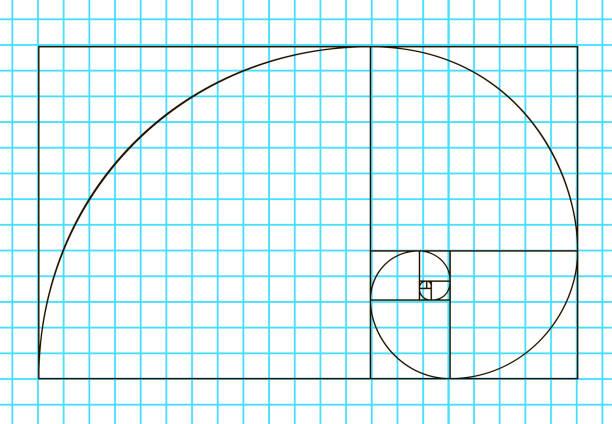 golden ratio template vector, divine proportions, golden proportion. universal meanings. golden spiral, method of golden section, fibonacci array - золотое сечение stock illustrations