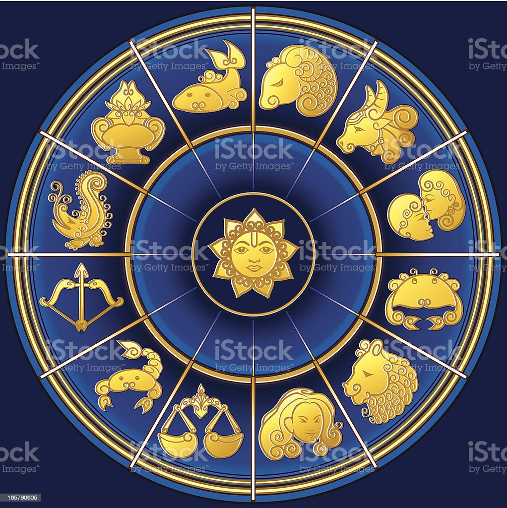 Golden Zodiac Sign Wheel royalty-free stock vector art