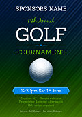 Poster for a golf tournament with golf ball