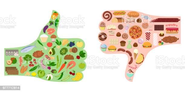 Good and bad food vector id977712814?b=1&k=6&m=977712814&s=612x612&h=9cimr3vaagmn3zowi0leke7 jct173pldroqixeq9ic=
