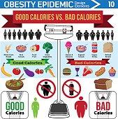 A vector illustration of good calories vs bad calories infographic design elements