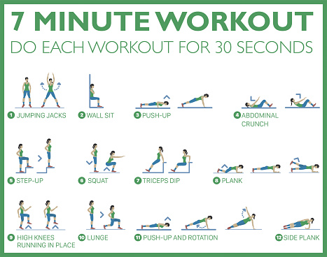Good health and fitness, just seven minutes of exercise can do a body good. Loose fat and gain muscle in 7 minutes a day